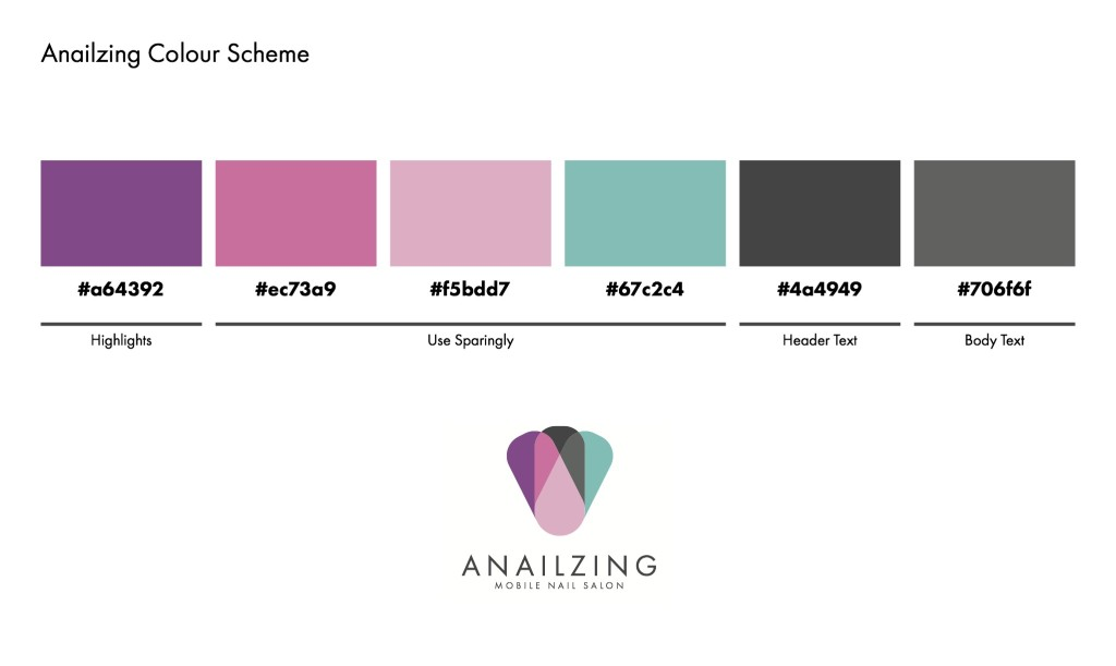 Anailzing Colour Scheme